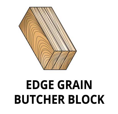 edge-grain